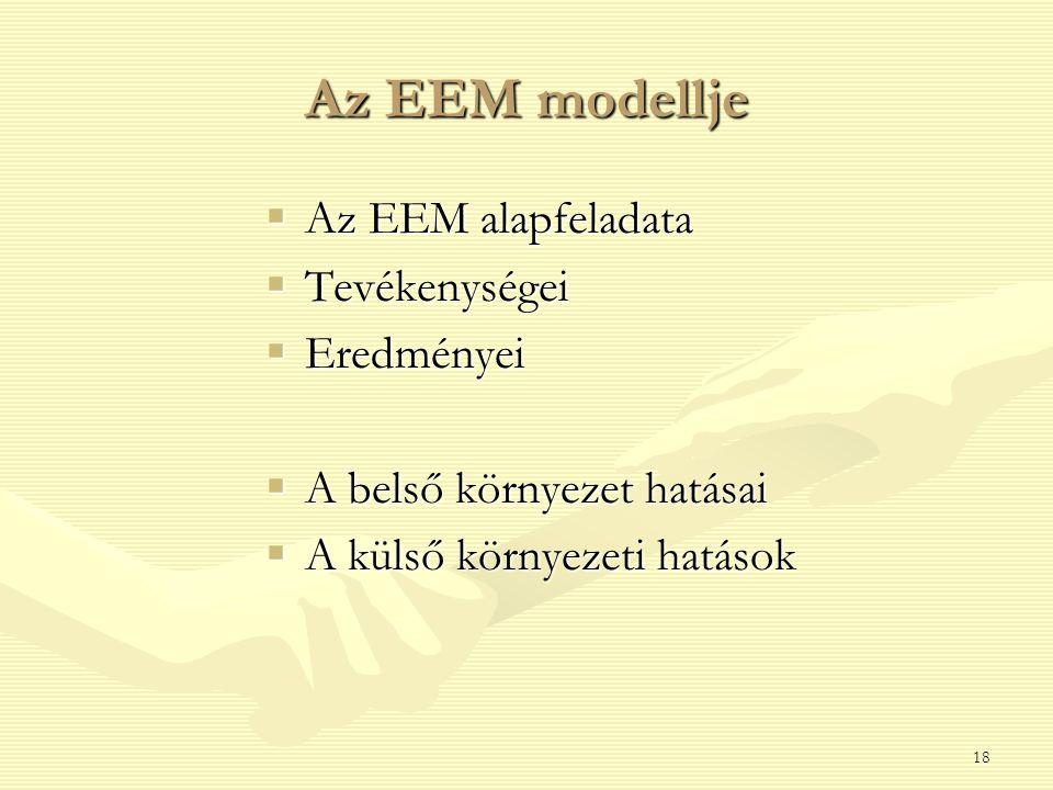 Az EEM modellje Az EEM alapfeladata Tevékenységei Eredményei