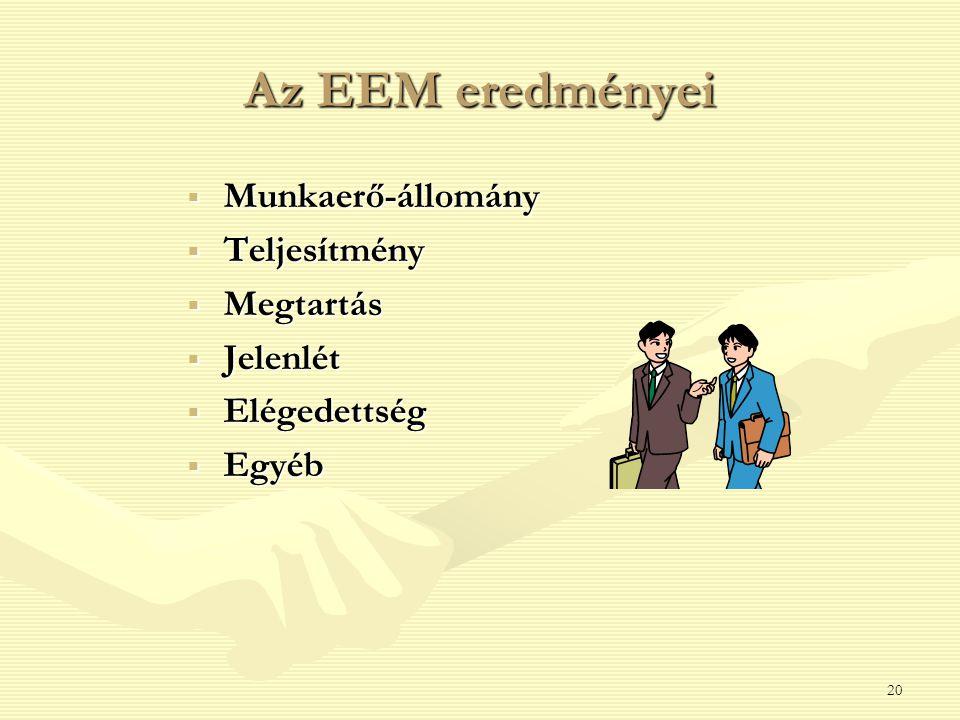 Az EEM eredményei Munkaerő-állomány Teljesítmény Megtartás Jelenlét
