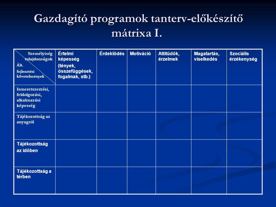 Gazdagító programok tanterv-előkészítő mátrixa I.