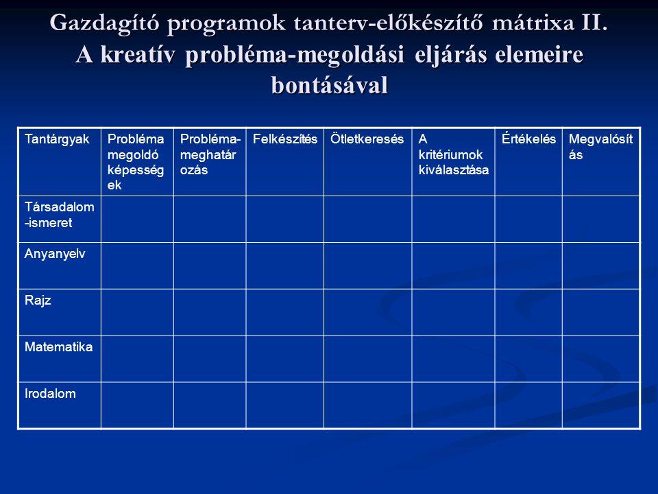 Gazdagító programok tanterv-előkészítő mátrixa II