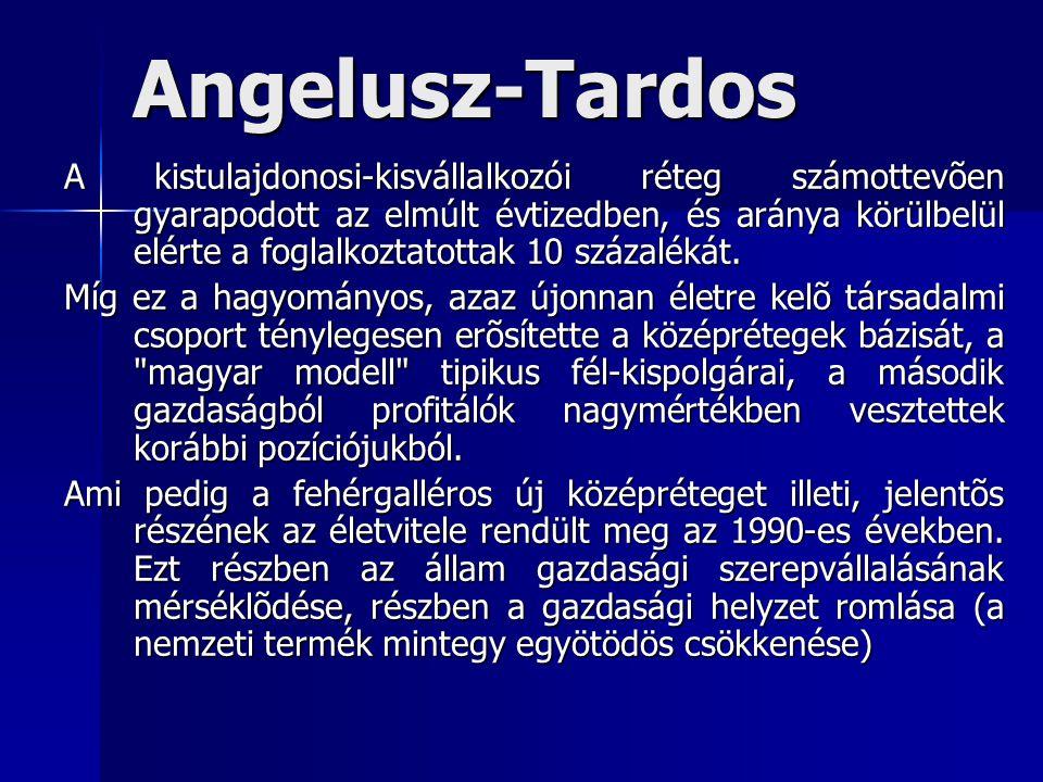 Angelusz-Tardos