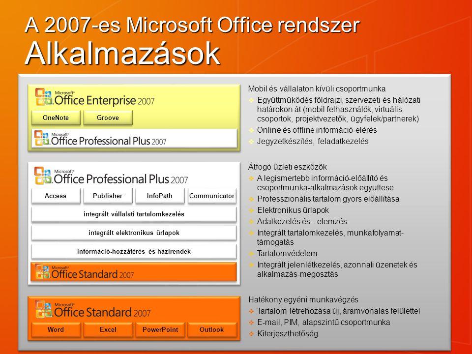 A 2007-es Microsoft Office rendszer Alkalmazások