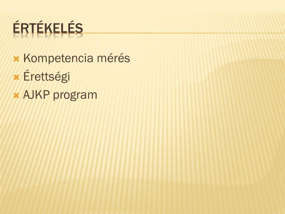 Értékelés Kompetencia mérés Érettségi AJKP program