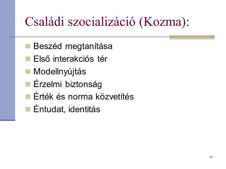 Családi szocializáció (Kozma):