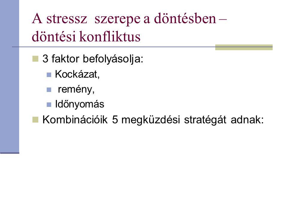 A stressz szerepe a döntésben –döntési konfliktus