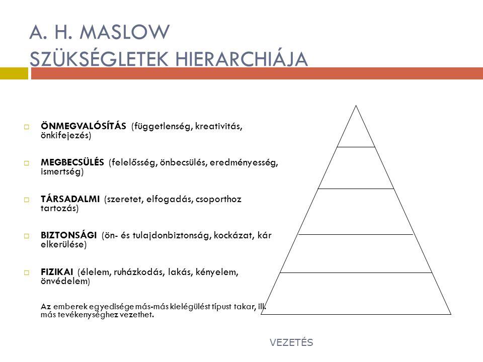 A. H. MASLOW SZÜKSÉGLETEK HIERARCHIÁJA