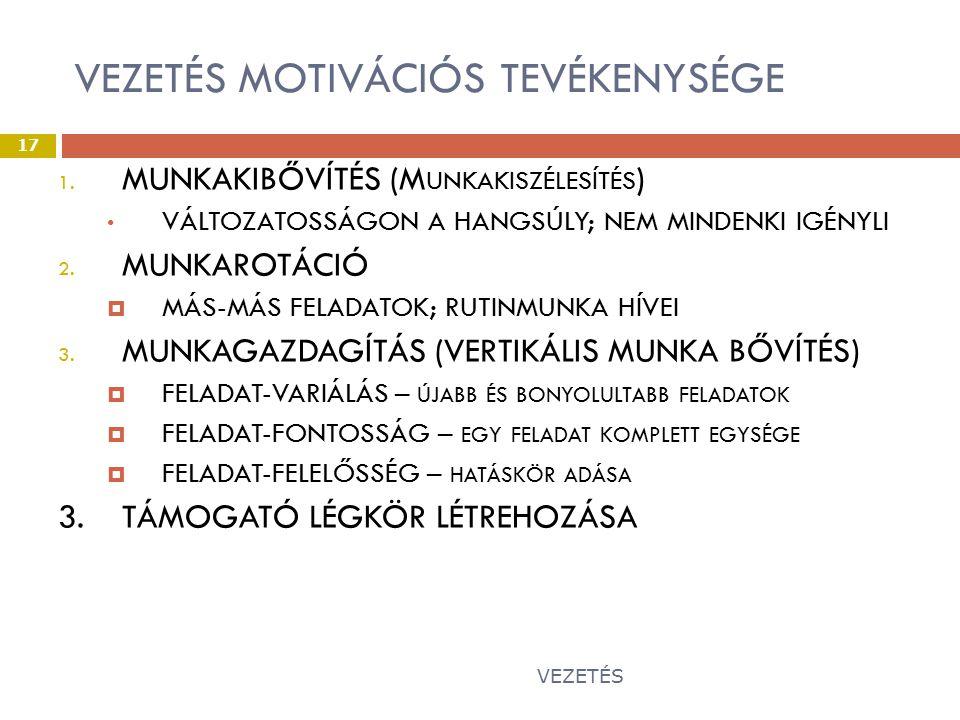 VEZETÉS MOTIVÁCIÓS TEVÉKENYSÉGE