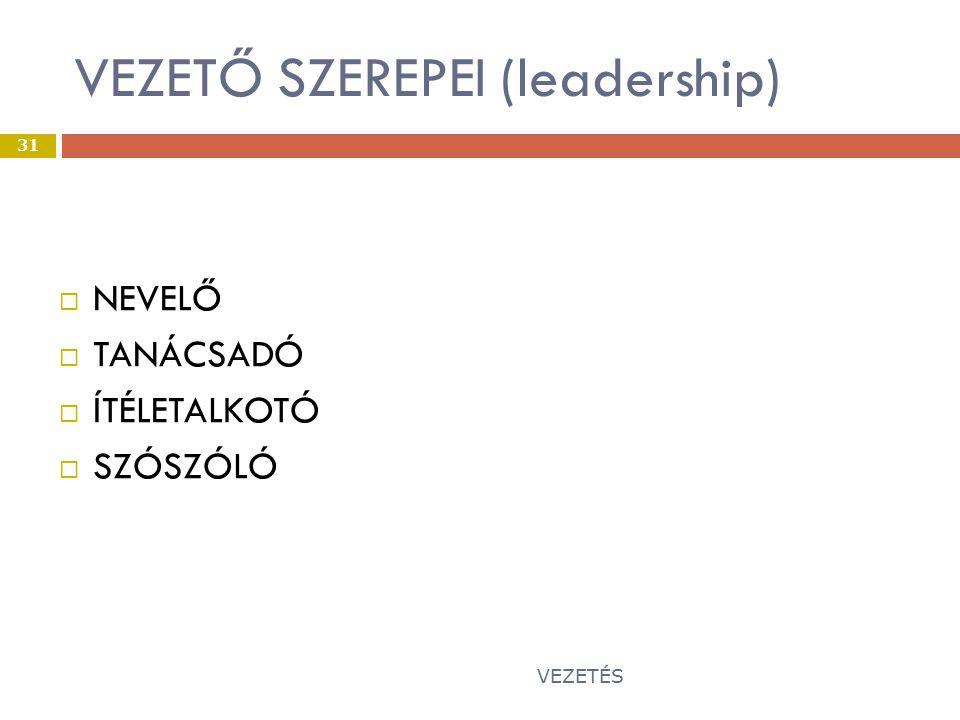 VEZETŐ SZEREPEI (leadership)