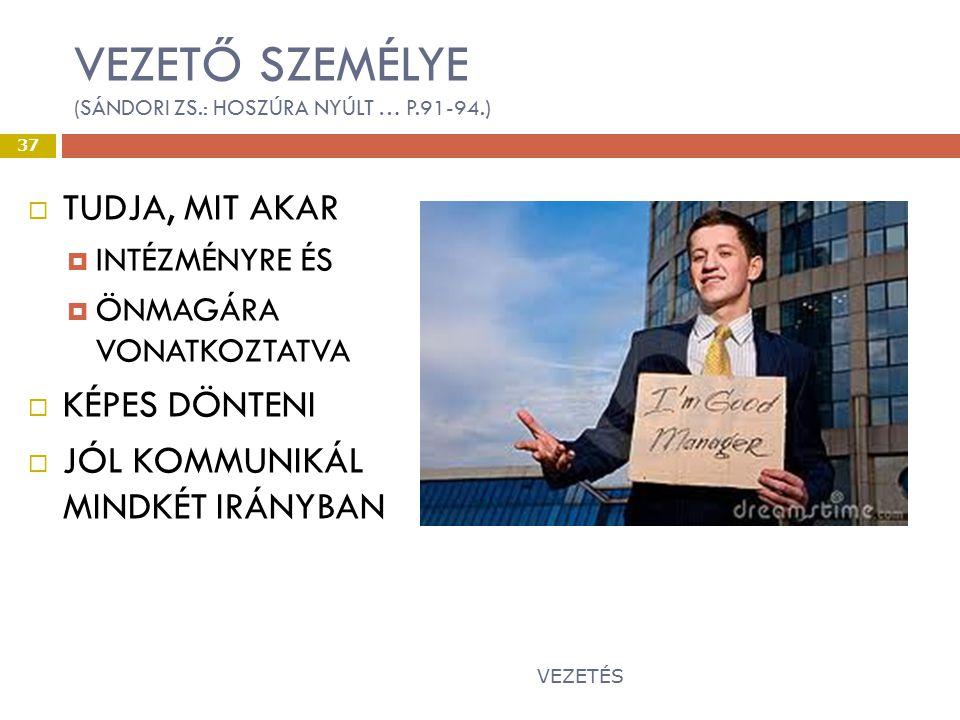 VEZETŐ SZEMÉLYE (SÁNDORI ZS.: HOSZÚRA NYÚLT … P.91-94.)