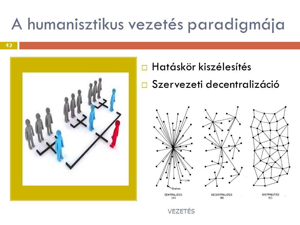 A humanisztikus vezetés paradigmája