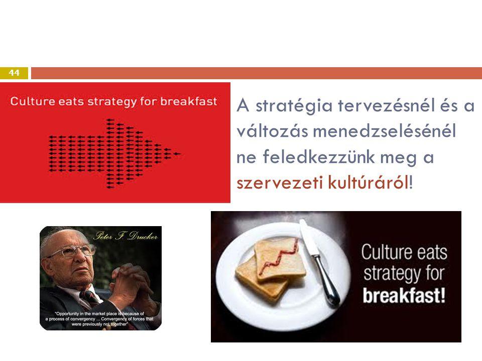A stratégia tervezésnél és a változás menedzselésénél ne feledkezzünk meg a szervezeti kultúráról!