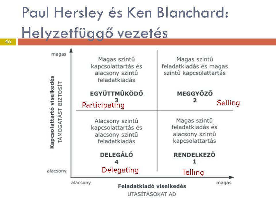 Paul Hersley és Ken Blanchard: Helyzetfüggő vezetés