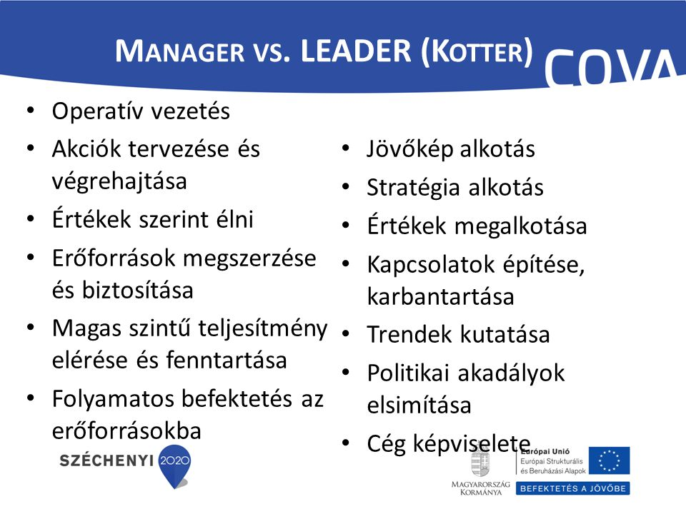 Manager vs. LEADER (Kotter)