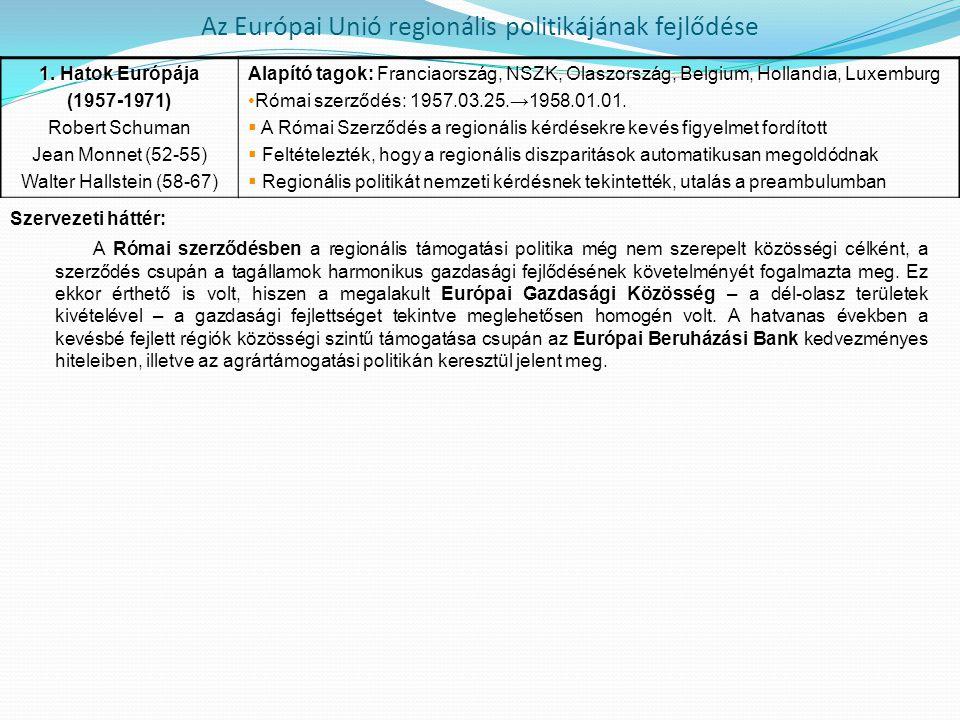 Az Európai Unió regionális politikájának fejlődése