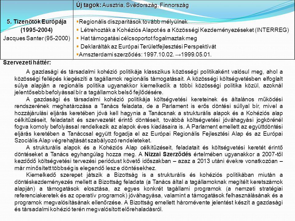 5. Tizenötök Európája (1995-2004) Jacques Santer (95-2000) Új tagok: Ausztria, Svédország, Finnország.