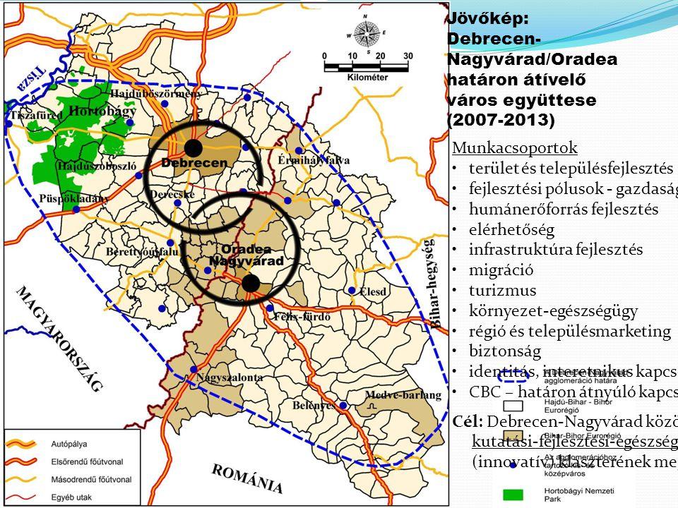 Jövőkép: Debrecen-Nagyvárad/Oradea határon átívelő város együttese. (2007-2013) Munkacsoportok. terület és településfejlesztés.