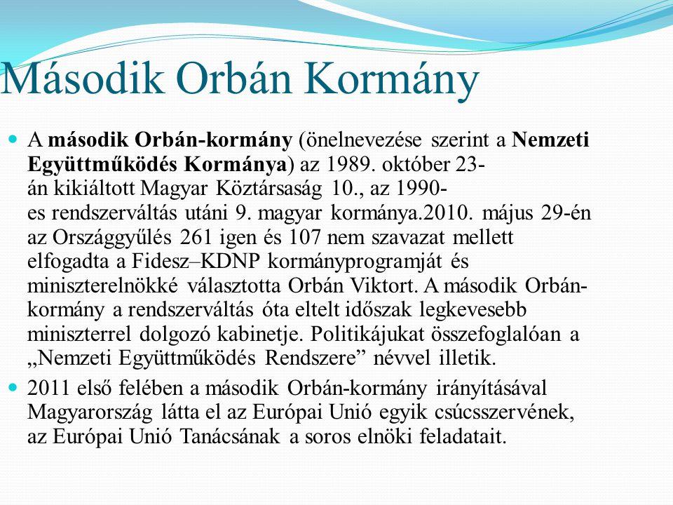 Második Orbán Kormány