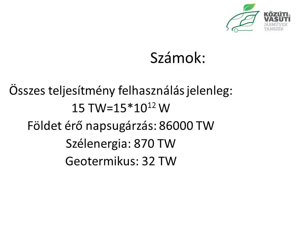 Számok: Összes teljesítmény felhasználás jelenleg: 15 TW=15*1012 W