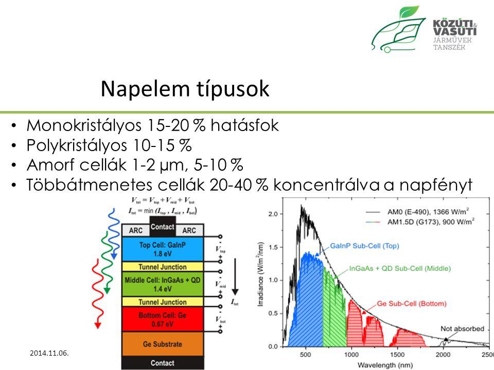 Napelem típusok Monokristályos 15-20 % hatásfok Polykristályos 10-15 %