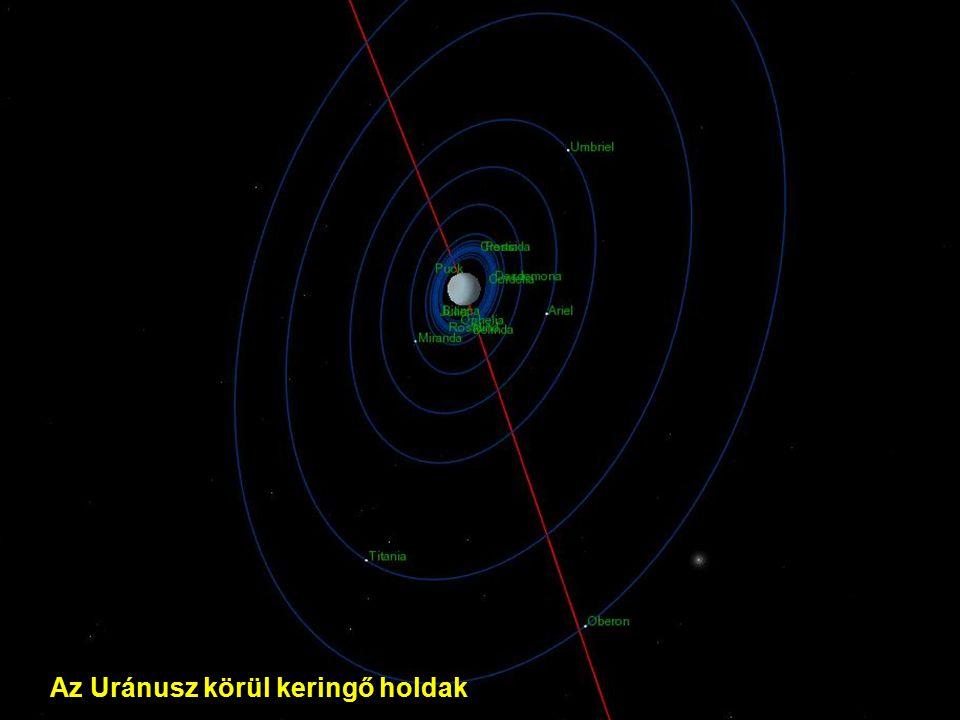 Az Uránusz körül keringő holdak