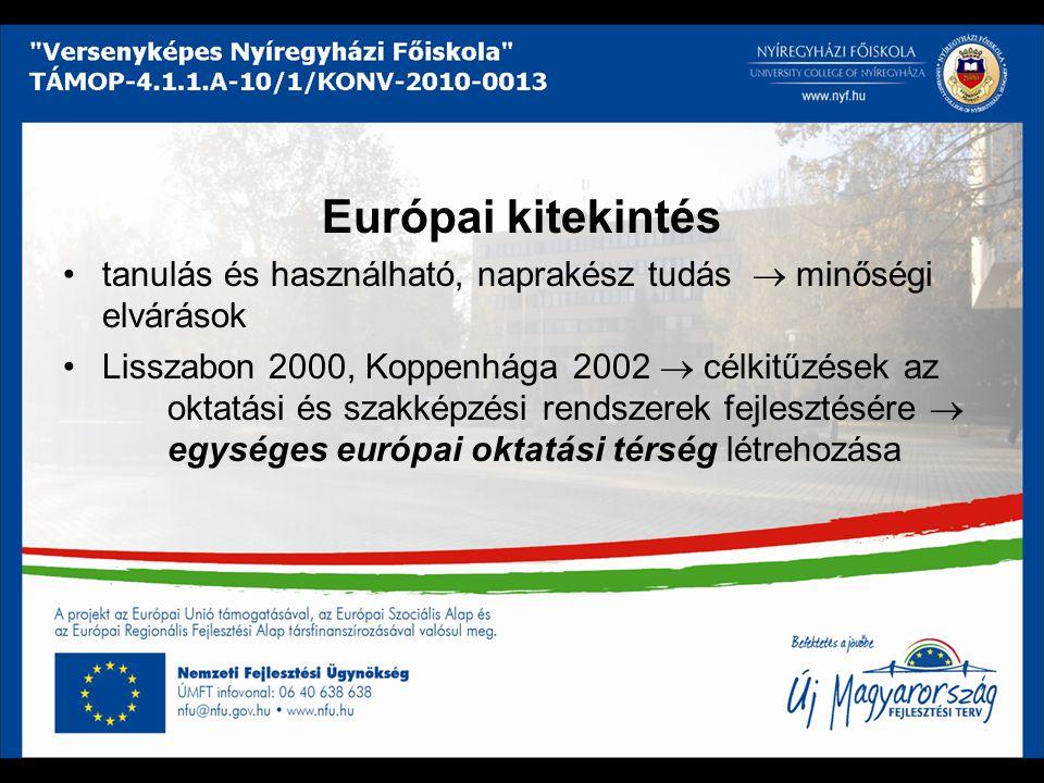 Európai kitekintés tanulás és használható, naprakész tudás  minőségi elvárások.