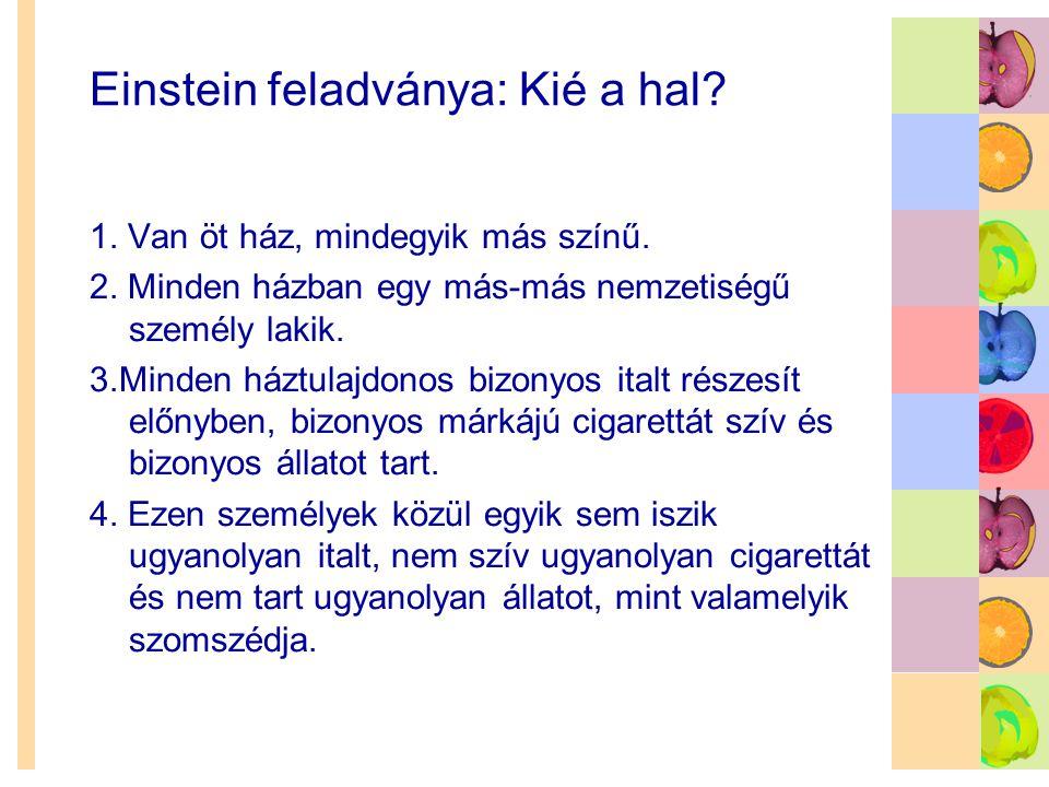 Einstein feladványa: Kié a hal