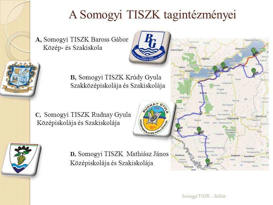 A Somogyi TISZK tagintézményei