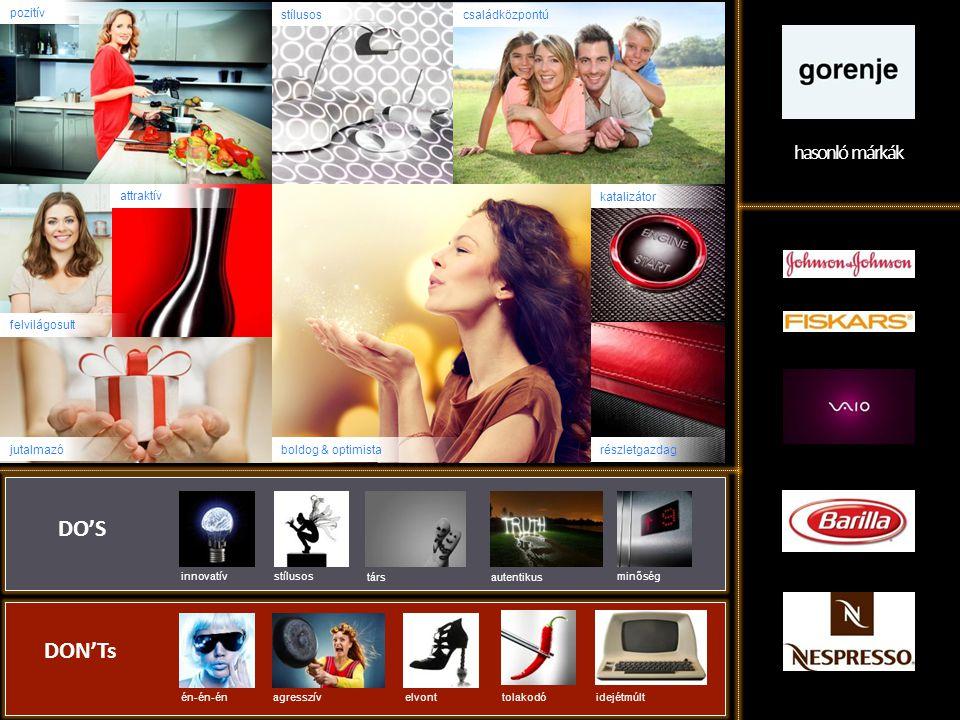 DO'S DON'Ts hasonló márkák pozitív stílusos családközpontú attraktív