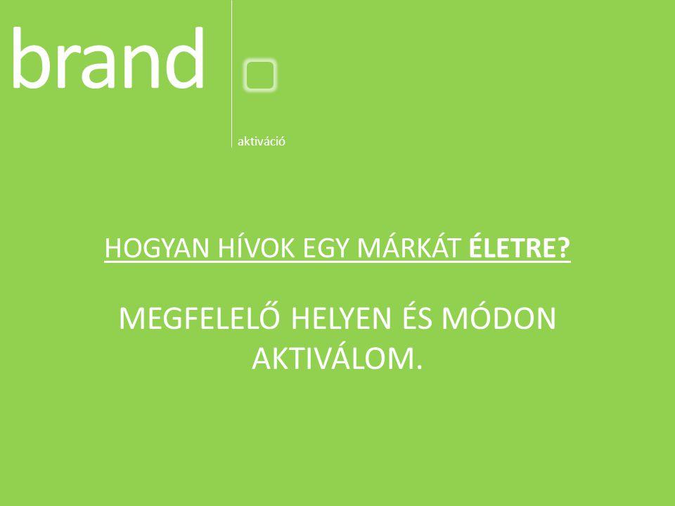 brand MEGFELELŐ HELYEN ÉS MÓDON AKTIVÁLOM.