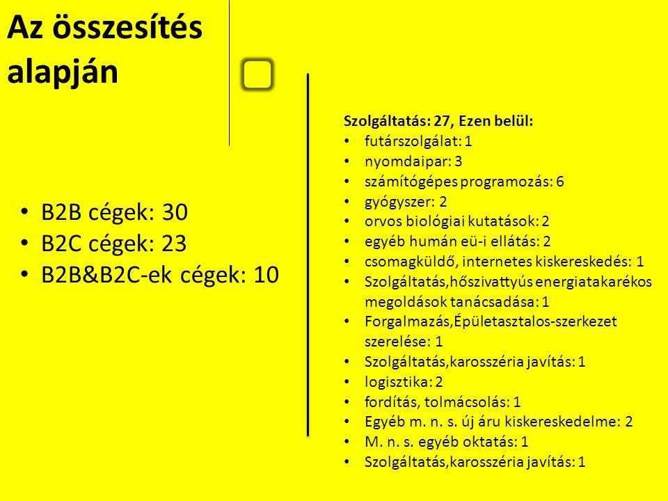 Az összesítés alapján B2B cégek: 30 B2C cégek: 23 B2B&B2C-ek cégek: 10