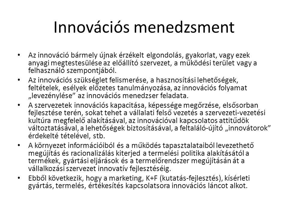 Innovációs menedzsment
