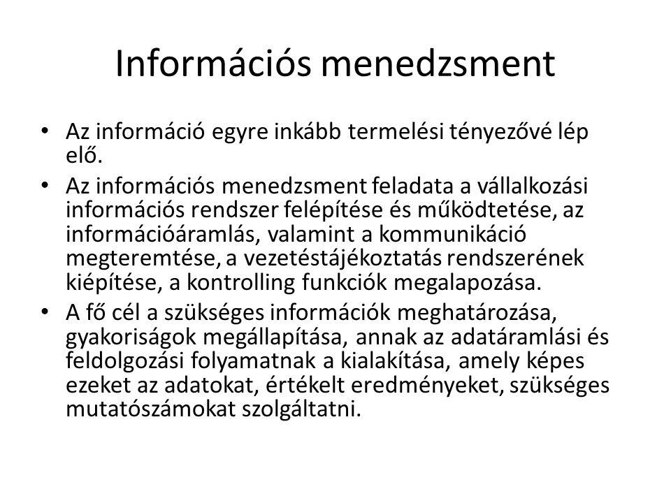 Információs menedzsment