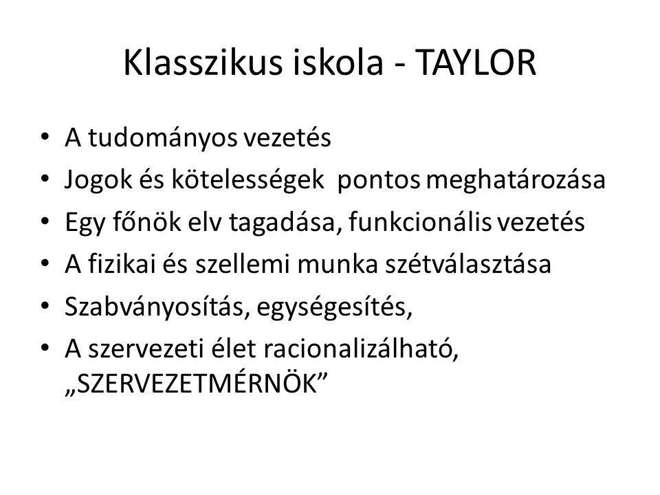 Klasszikus iskola - TAYLOR