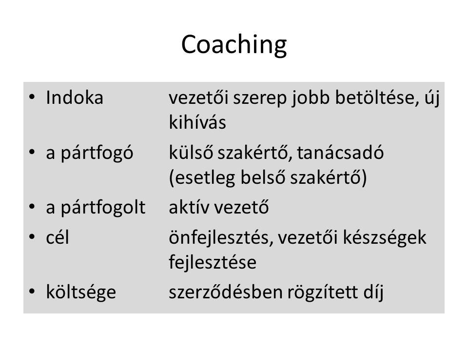 Coaching Indoka vezetői szerep jobb betöltése, új kihívás