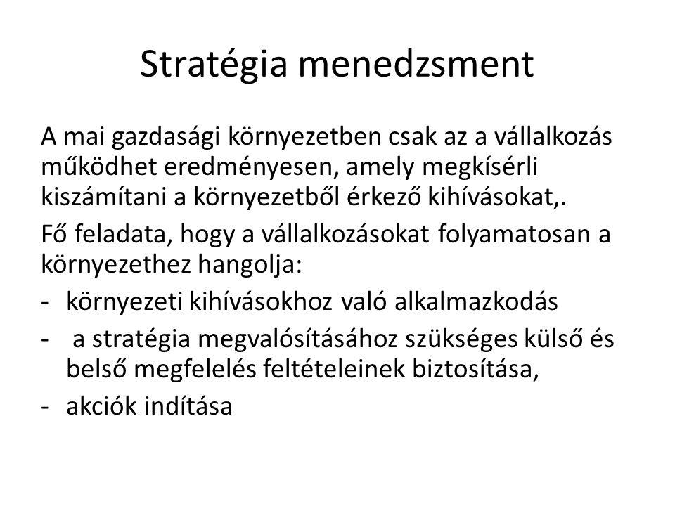 Stratégia menedzsment
