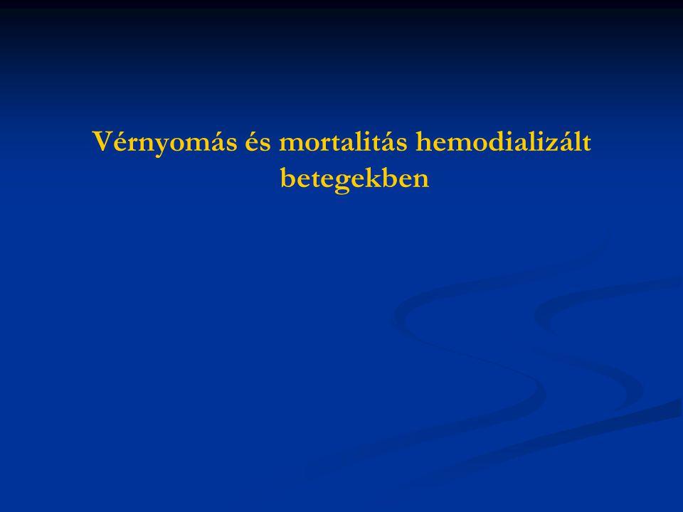 Vérnyomás és mortalitás hemodializált betegekben