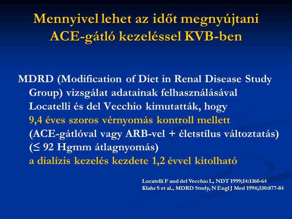 Mennyivel lehet az időt megnyújtani ACE-gátló kezeléssel KVB-ben