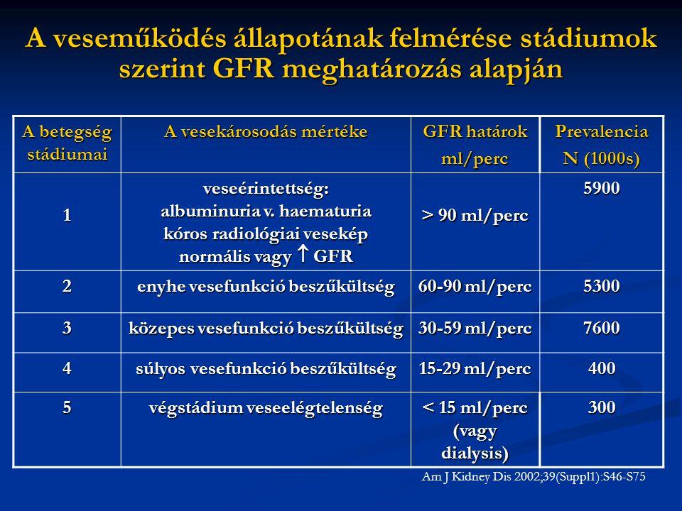 A veseműködés állapotának felmérése stádiumok szerint GFR meghatározás alapján