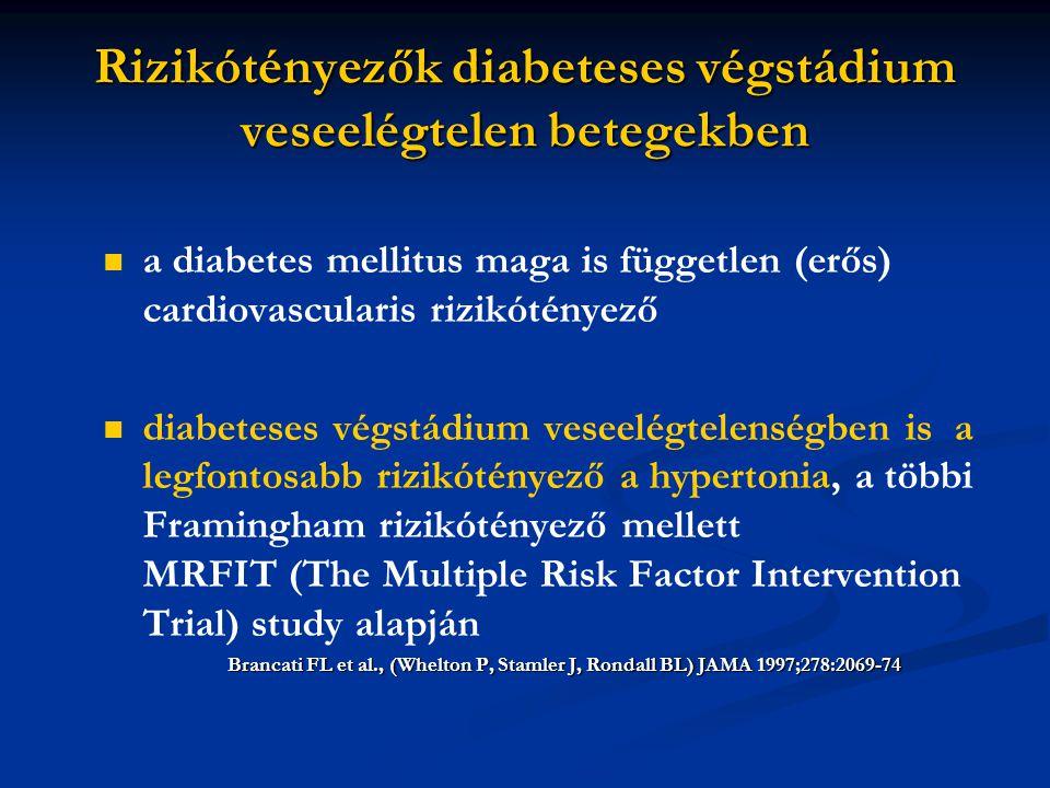 Rizikótényezők diabeteses végstádium veseelégtelen betegekben
