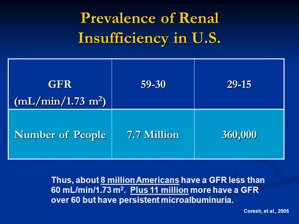 Prevalence of Renal Insufficiency in U.S.