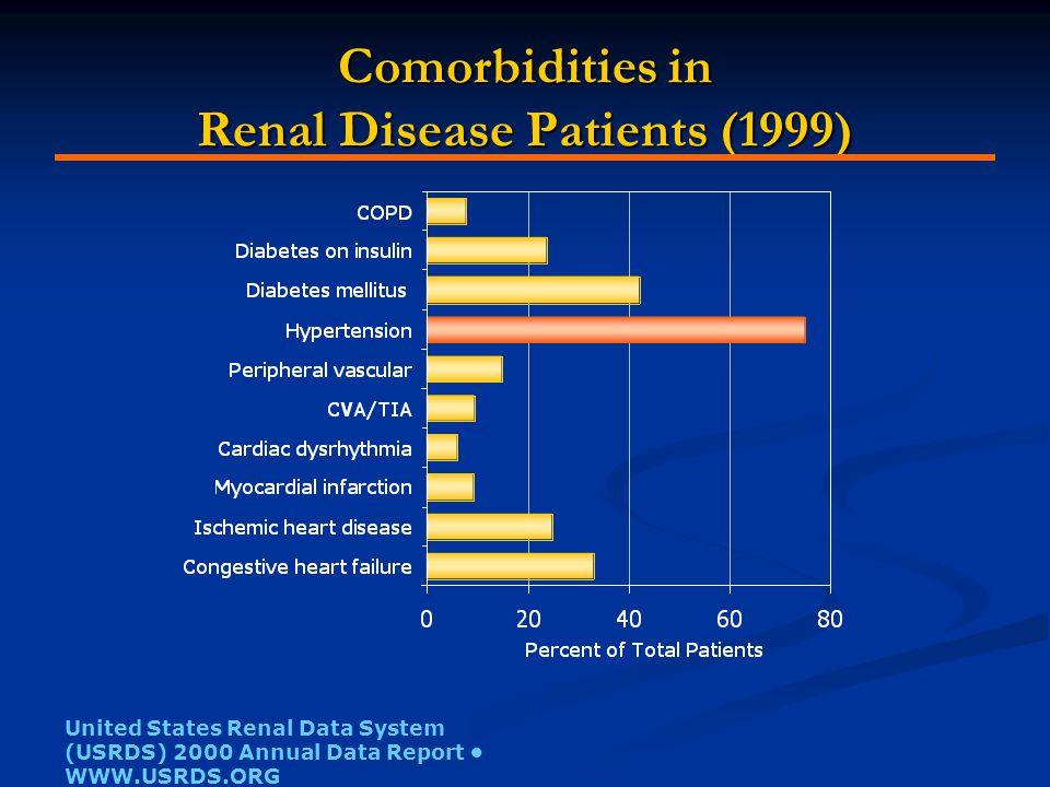 Comorbidities in Renal Disease Patients (1999)