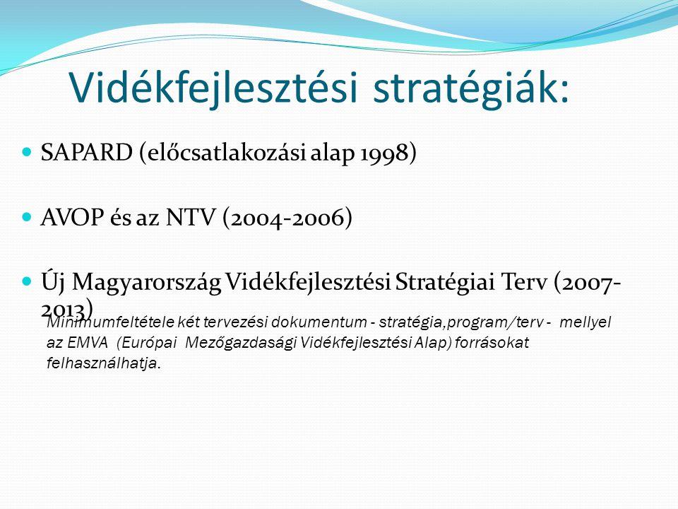 Vidékfejlesztési stratégiák: