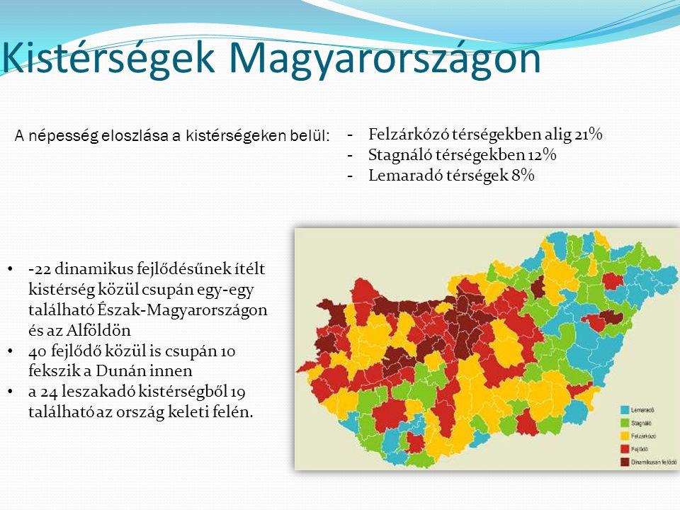 Kistérségek Magyarországon