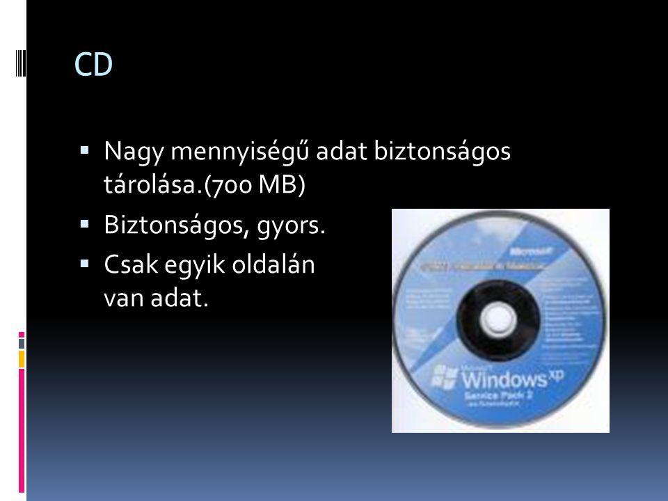 CD Nagy mennyiségű adat biztonságos tárolása.(700 MB)