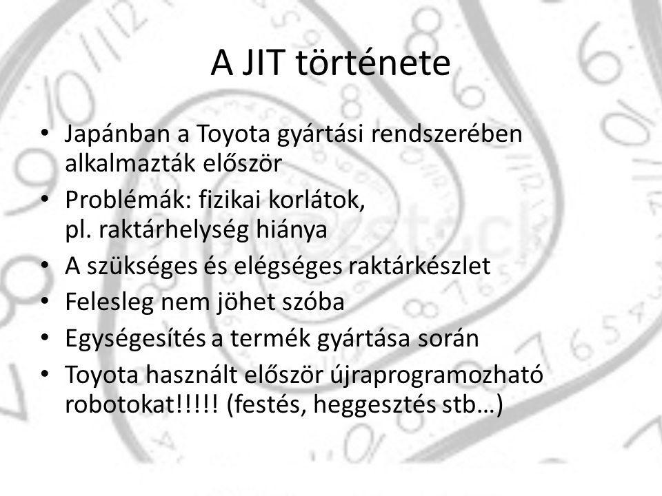 A JIT története Japánban a Toyota gyártási rendszerében alkalmazták először. Problémák: fizikai korlátok, pl. raktárhelység hiánya.