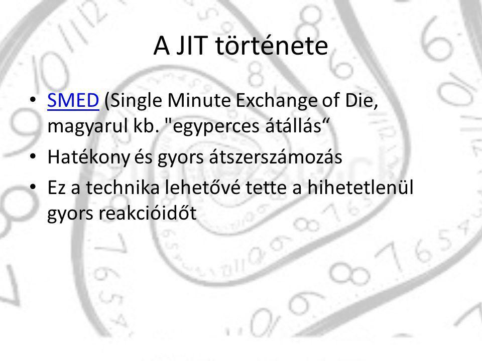 A JIT története SMED (Single Minute Exchange of Die, magyarul kb. egyperces átállás Hatékony és gyors átszerszámozás.
