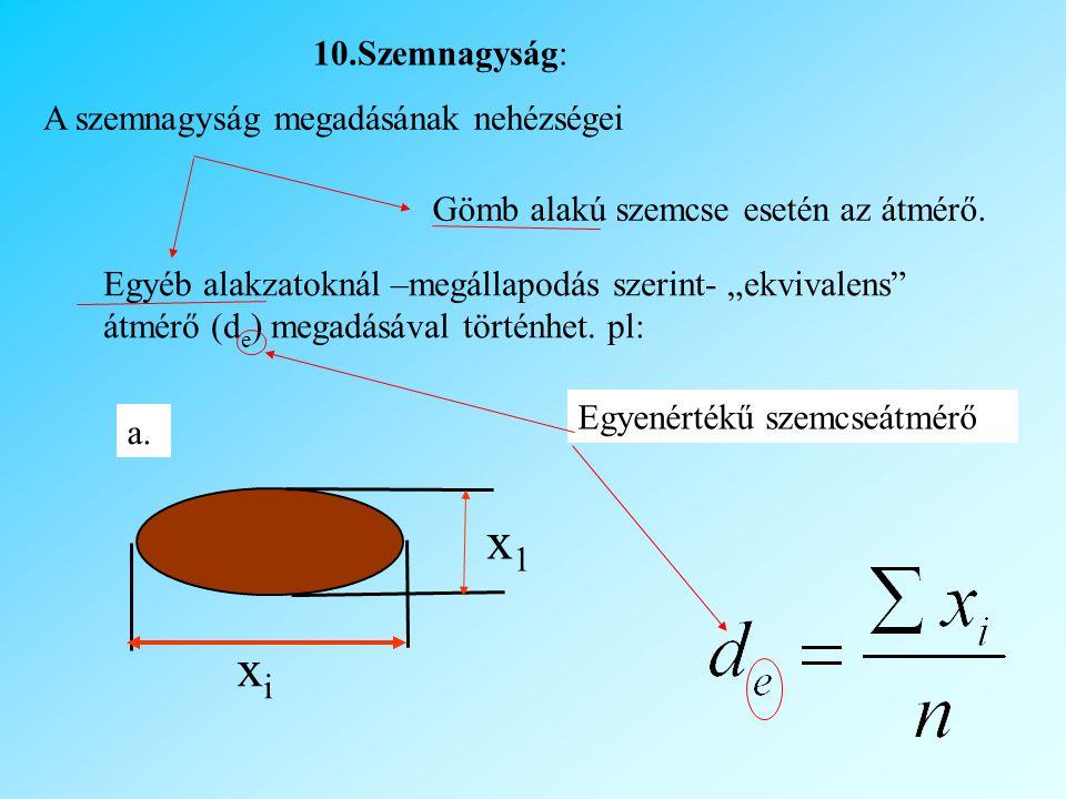 x1 xi 10.Szemnagyság: A szemnagyság megadásának nehézségei