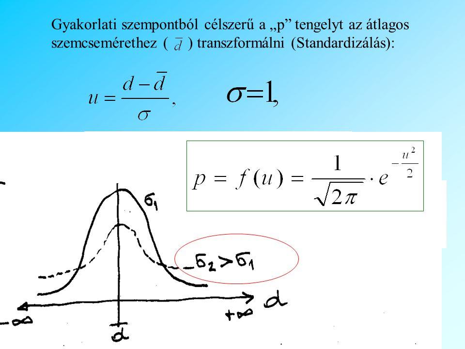 """Gyakorlati szempontból célszerű a """"p tengelyt az átlagos szemcsemérethez ( ) transzformálni (Standardizálás):"""