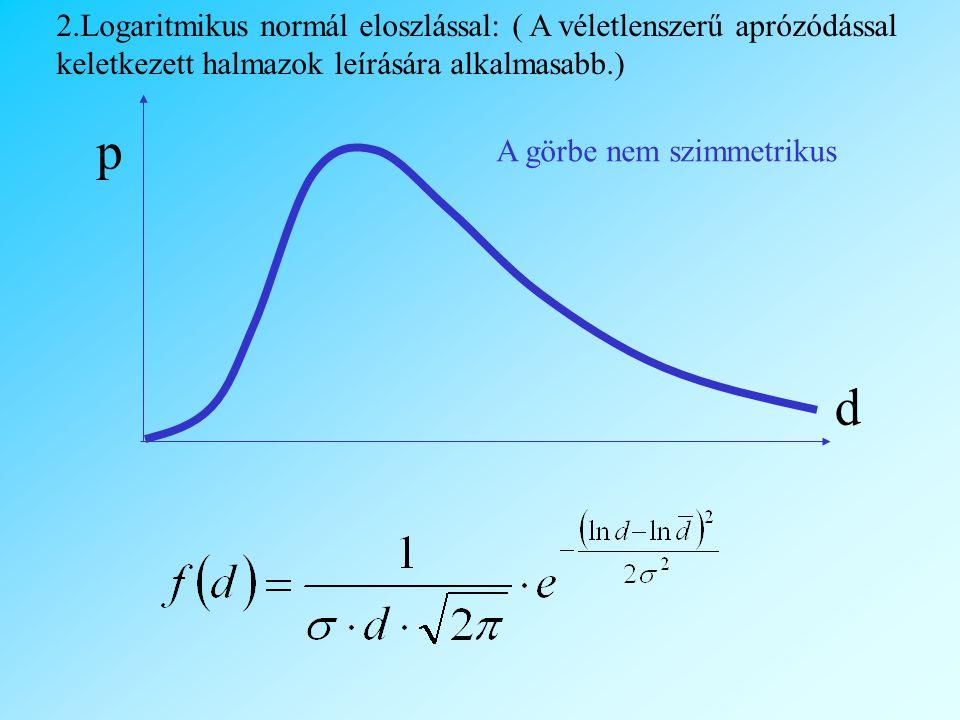 2.Logaritmikus normál eloszlással: ( A véletlenszerű aprózódással keletkezett halmazok leírására alkalmasabb.)