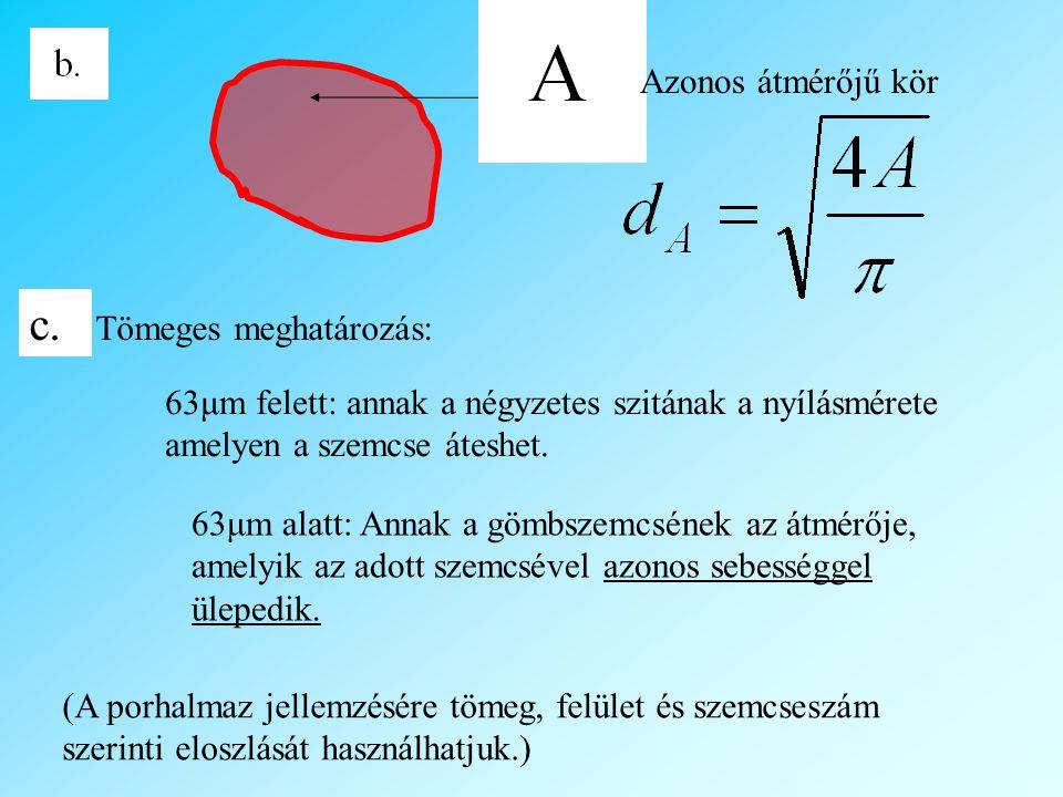 c. Azonos átmérőjű kör Tömeges meghatározás: